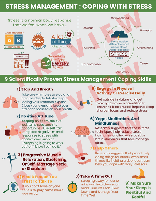 Stress Management Social Emotional Learning Counseling Coping Skills Poster SEL Kids Teens