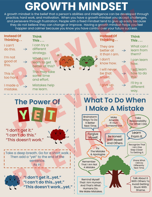 Growth Mindset Poster - Classroom Handout The Power Of Yet Elementary Middle High School