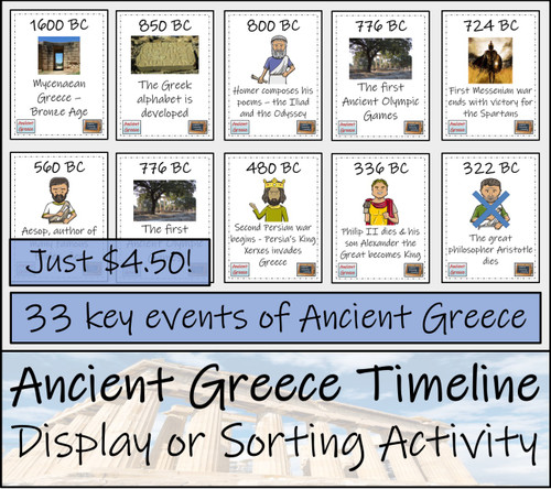 Ancient Greece Timeline Display and Sorting Activity