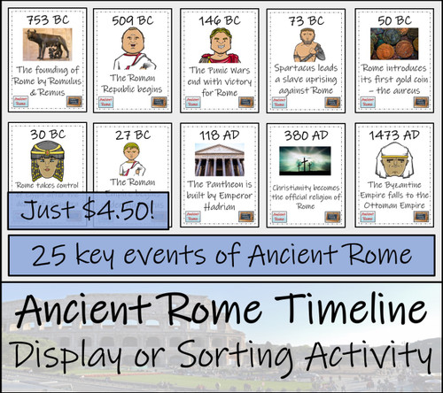 Ancient Rome Timeline Display Research and Sorting Activity