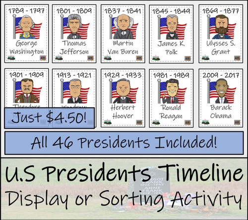 U.S. Presidents Timeline Display and Sorting Activity