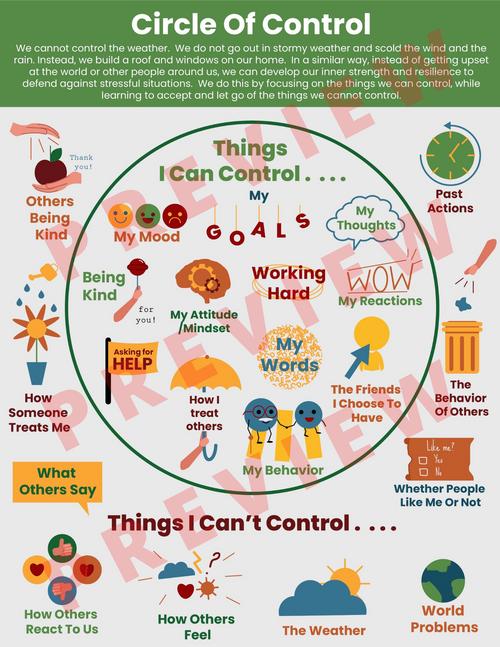 Circle Of Control-Emotional Regulation-Self-Regulation-Social Emotional Learning Control Circle For Kids & Teens Anxiety Depression Trauma