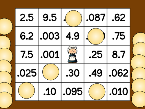 Thanksgiving Decimals Bingo - digital