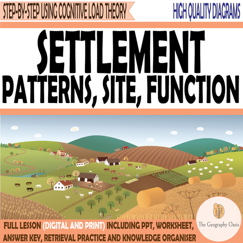 Settlement: Patterns, Factors Influencing Site, Functions.