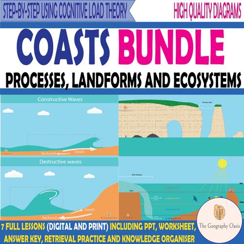 Coasts Bundle LARGE