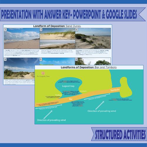Coasts- Landforms of Deposition