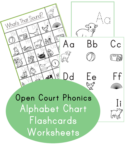 """Open Court Phonics - """"What's that Sound"""" Chart and Flashcard Printables"""
