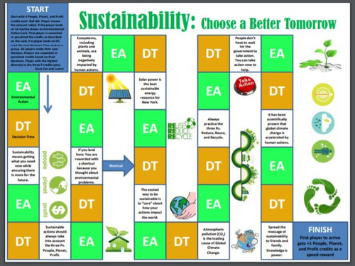 Sustainability: Choose a Better Tomorrow Game