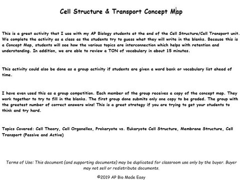 Cell Theory Concept Map.Concept Madness Cell Structure Function Cell Membrane Transport