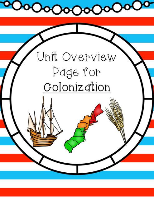 Unit Overview Page-Colonization
