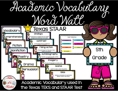 5th Grade STAAR Reading Academic Vocabulary Word Wall