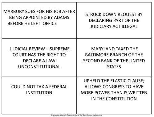 Supreme Court Cases Card Sort