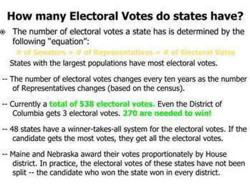 Electoral College - 6 Stations Lesson
