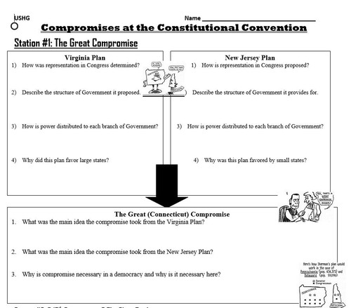 Constitution Station Lessons