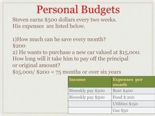 Budgeting Lesson