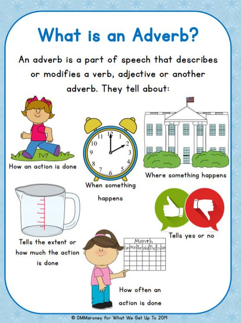Adverbs for Beginners
