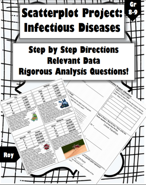 Fun Scatterplot Project: Infectious Diseases