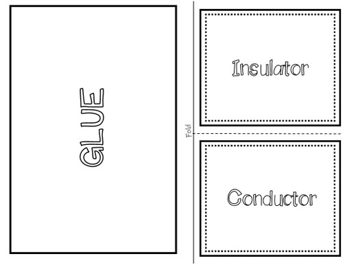 Insulators and Conductors of Electricity Interactive Notebook / Foldable