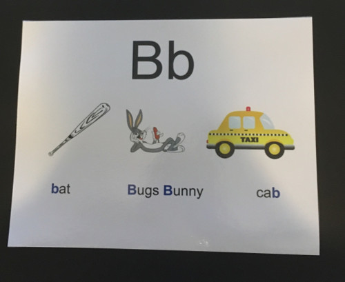 Letters of Alphabet Task Cards Activity: RTI/Fundations