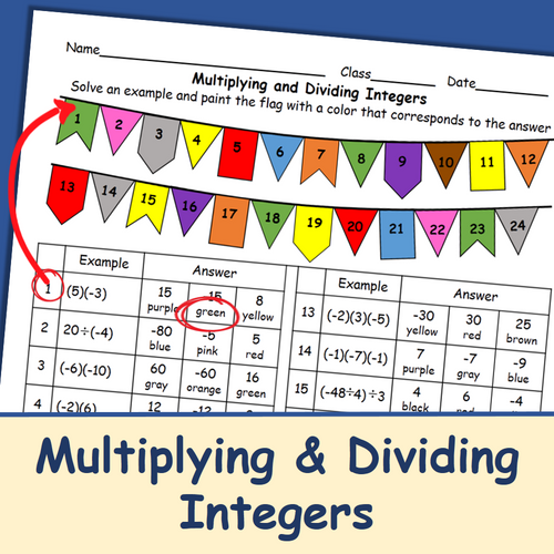 Multiplying and Dividing Integers (Coloring Activity)