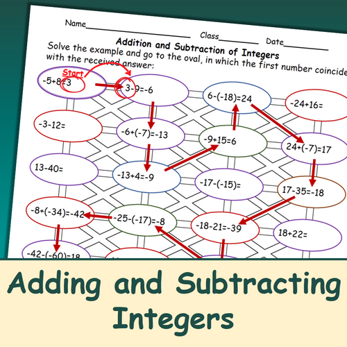 Adding and Subtracting Integers Maze