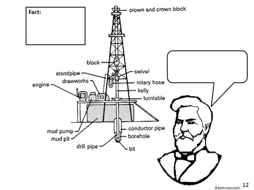 Spindletop Gusher: Drilling Oil in Texas
