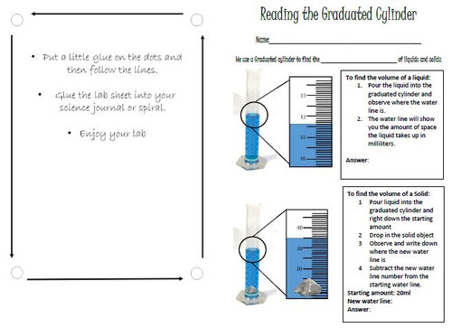 Reading from the Graduated Cylinder