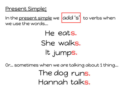 Present Simple PowerPoint Bundle