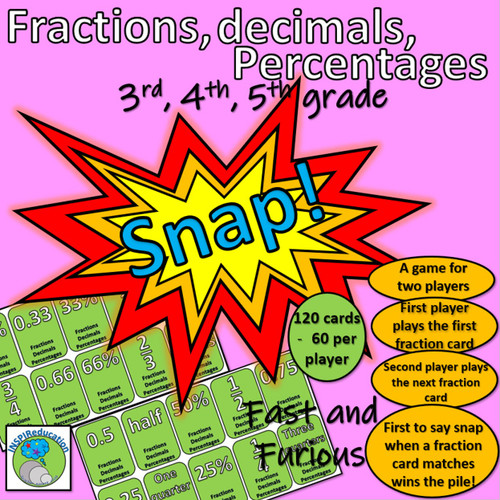 Equivalent Fractions, Decimals and Percentages - SNAP! 120 Playing Cards