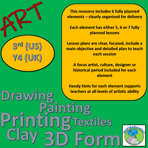 Art Lessons - 3rd Grade (Y4 UK), Artists, Skills, Hints and Resources