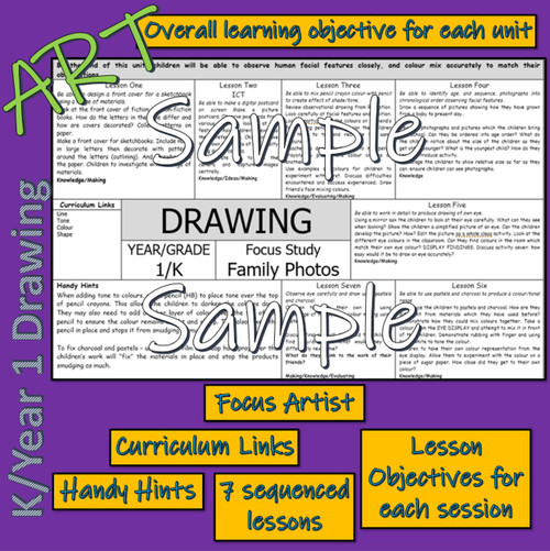 Art Lessons - Kindergarten (Y1 UK), Skills, Artists, Hints, Resources