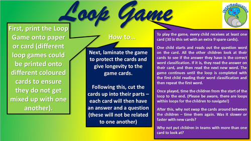 """Word Classification - Determiners: Loop Game - """"I have...Who has..?"""" 30 Cards"""