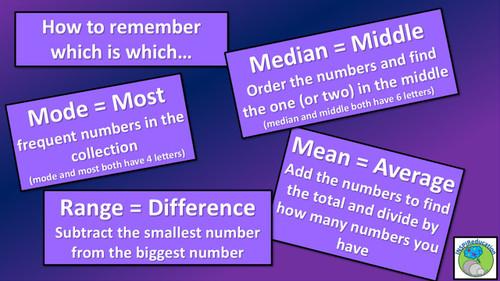 Number: Mode, Mean, Median and Range - Problem Solving
