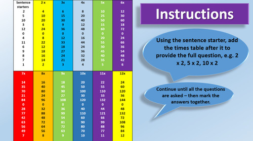 Times Tables Assessment  - Quick and Easy