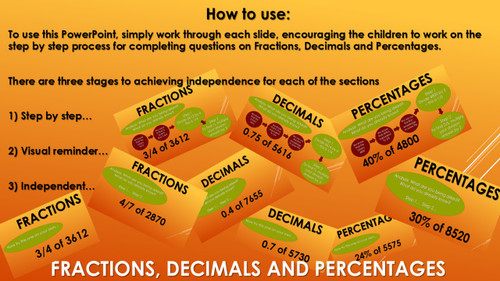 Fractions, Decimals and Percentages of an amount - Step by Step to Mastery