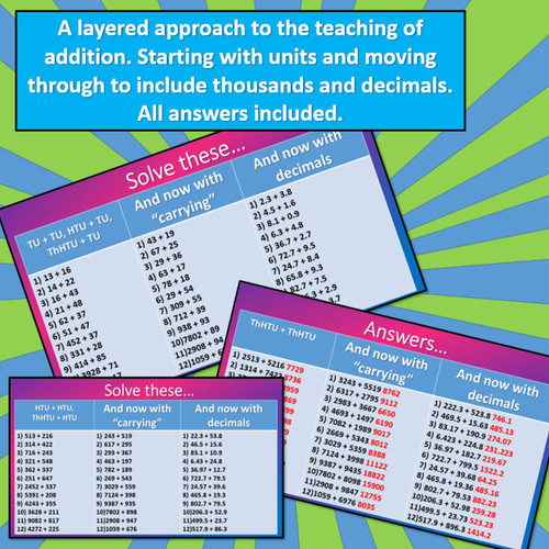 Addition - From Simple Questions to Mastery in One Resource