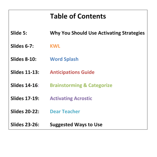 Comprehension Strategy: Prior Knowledge: Cross-Curricular: Teacher Task Cards