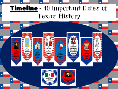 Timeline-10 Important Dates of Texas History