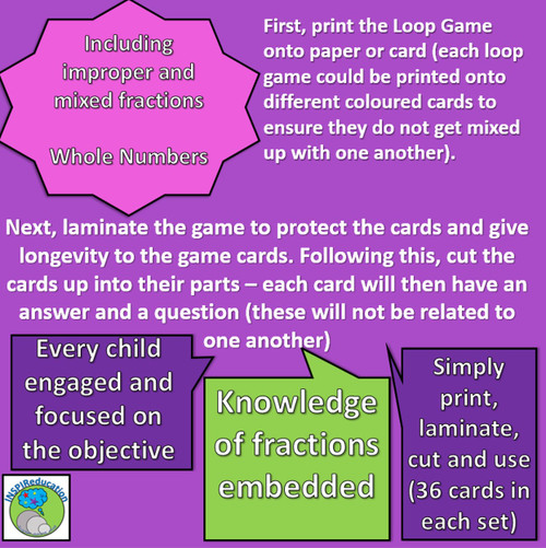 """Fractions - Multiplication and Division: """"I have...Who has..?"""" Card Game - 36 Cards"""