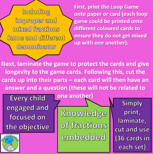 """Fractions - Addition and Subtraction: """"I have...Who has..?"""" Card Game, 36 Cards"""