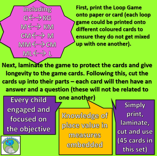 """Place Value in Measures - Card Game: """"I have...Who has..?"""" 45 Playing Cards"""