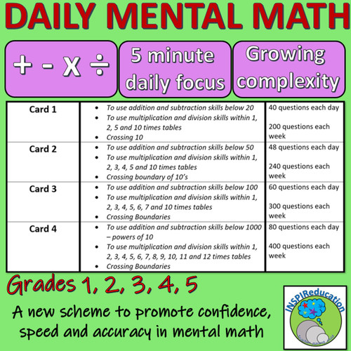 Daily Mental Math Challenge - Four Operations, over 1000 questions, differentiated