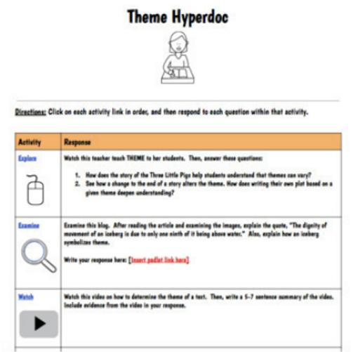 Language Arts Skills Hyperdoc Bundle