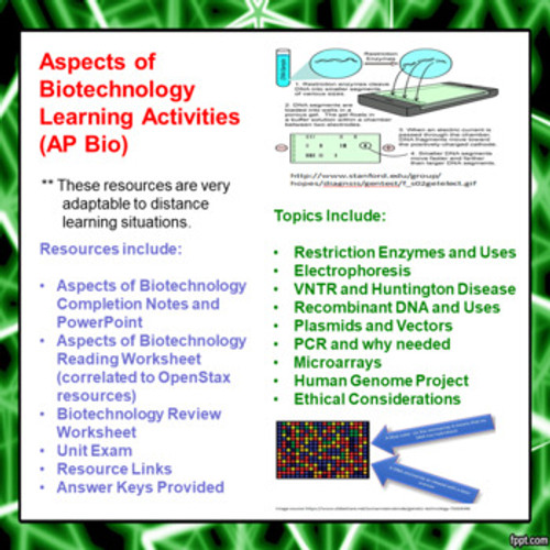 Aspects of Biotechnology Learning Activities for AP Biology