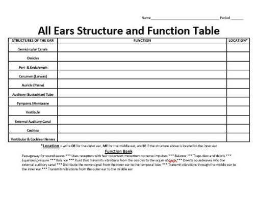 """All Ears"" Structure and Function Table"