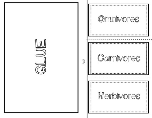 Consumers (Omnivores, Carnivores, and Herbivores) - Interactive Notebook / Foldable