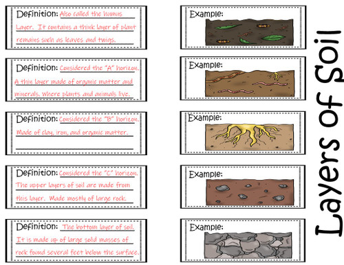 LEGO Earth Coloring Pages | Earth coloring pages, Soil layers ... | 386x500