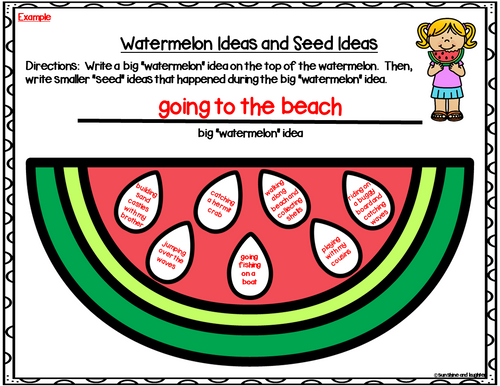 Watermelon and Seed Ideas- Writing activity