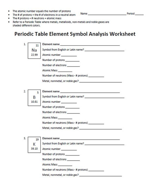 Analysis of Element Symbols on the Periodic Table Worksheet