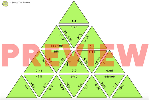Fractions, Decimals, and Percents Tarsia Puzzle Activity